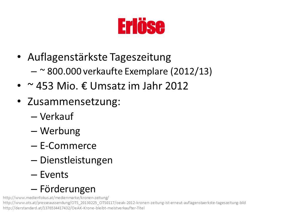 Auflagenstärkste Tageszeitung – ~ 800.000 verkaufte Exemplare (2012/13) ~ 453 Mio. € Umsatz im Jahr 2012 Zusammensetzung: – Verkauf – Werbung – E-Comm