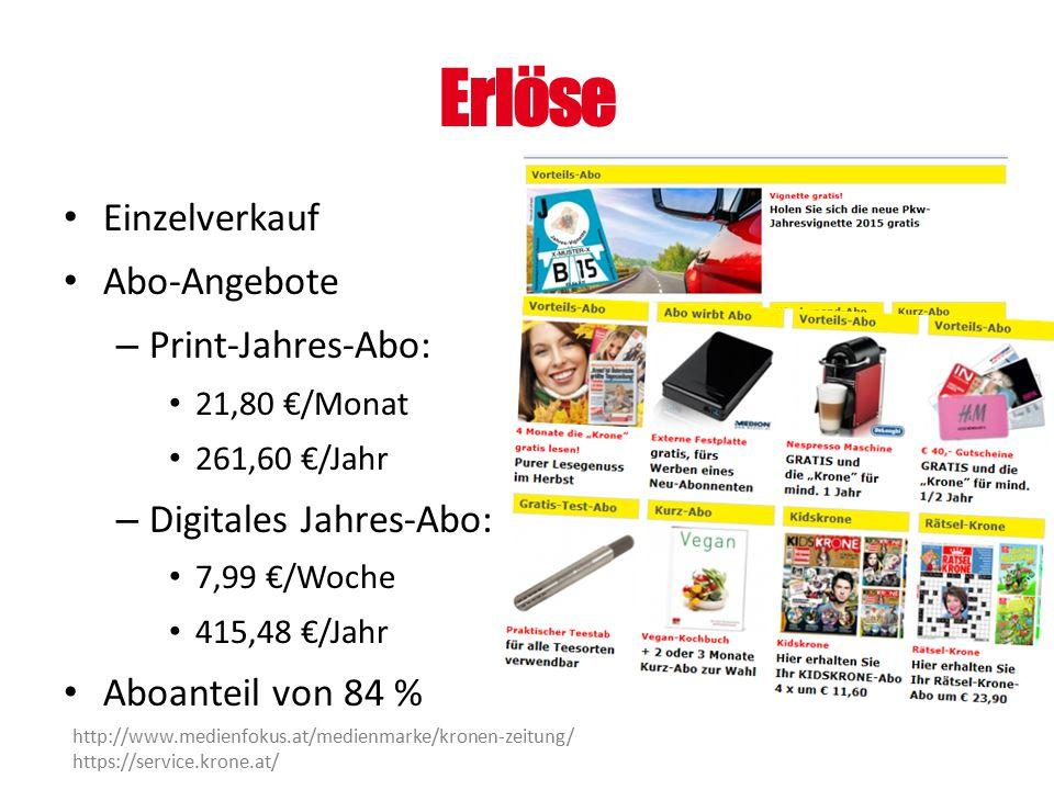 Erlöse Einzelverkauf Abo-Angebote – Print-Jahres-Abo: 21,80 €/Monat 261,60 €/Jahr – Digitales Jahres-Abo: 7,99 €/Woche 415,48 €/Jahr Aboanteil von 84