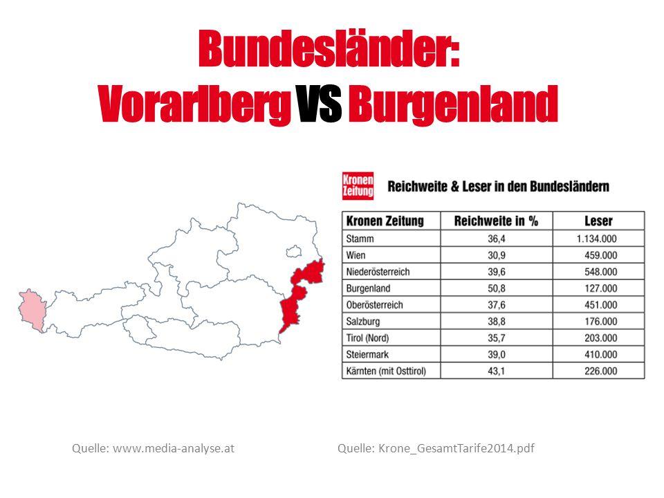 Bundesländer: Vorarlberg VS Burgenland Quelle: www.media-analyse.atQuelle: Krone_GesamtTarife2014.pdf