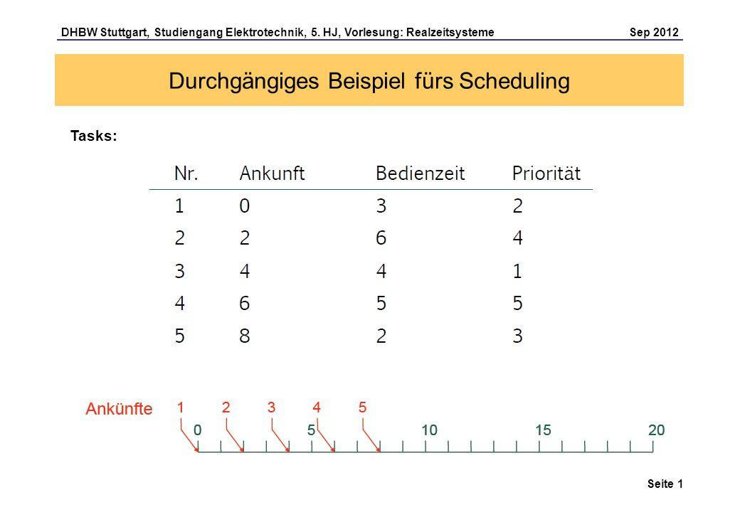 Seite 1 DHBW Stuttgart, Studiengang Elektrotechnik, 5. HJ, Vorlesung: Realzeitsysteme Sep 2012 Durchgängiges Beispiel fürs Scheduling Tasks: