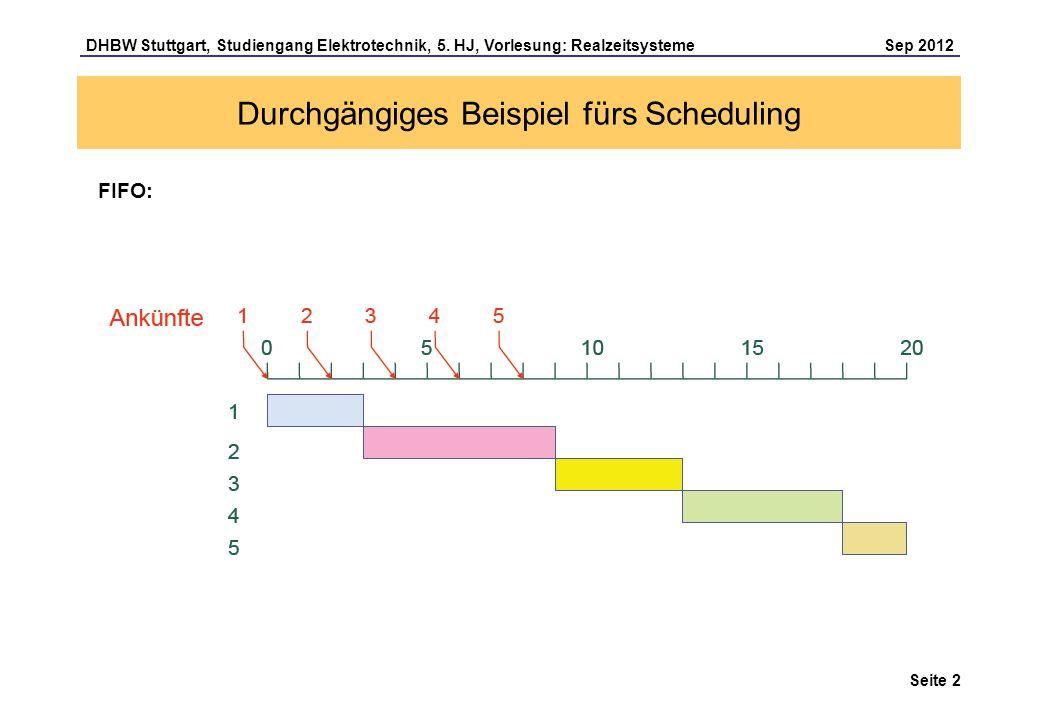 Seite 2 DHBW Stuttgart, Studiengang Elektrotechnik, 5. HJ, Vorlesung: Realzeitsysteme Sep 2012 Durchgängiges Beispiel fürs Scheduling FIFO: