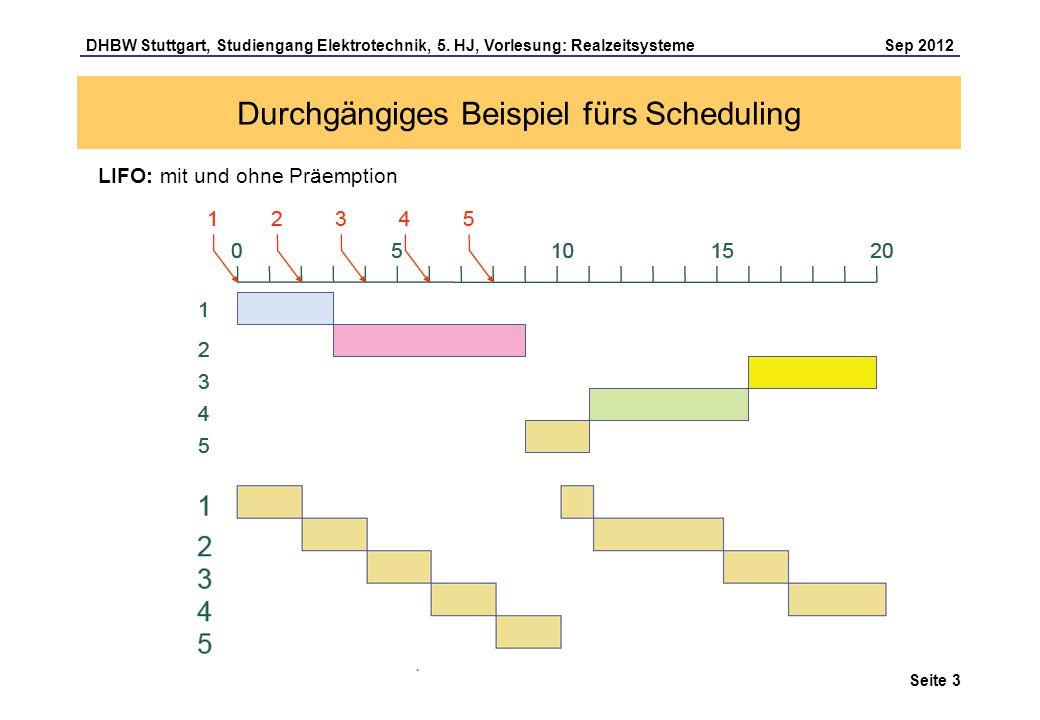Seite 3 DHBW Stuttgart, Studiengang Elektrotechnik, 5. HJ, Vorlesung: Realzeitsysteme Sep 2012 Durchgängiges Beispiel fürs Scheduling LIFO: mit und oh