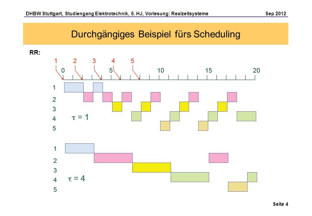 Seite 4 DHBW Stuttgart, Studiengang Elektrotechnik, 5. HJ, Vorlesung: Realzeitsysteme Sep 2012 Durchgängiges Beispiel fürs Scheduling RR: