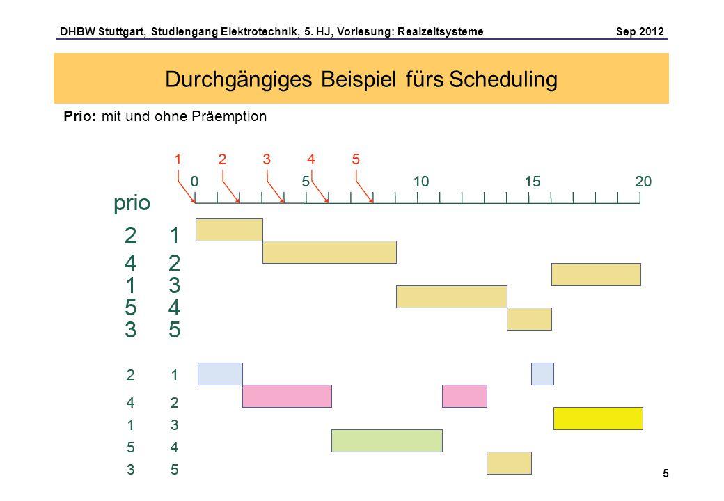 Seite 5 DHBW Stuttgart, Studiengang Elektrotechnik, 5. HJ, Vorlesung: Realzeitsysteme Sep 2012 Durchgängiges Beispiel fürs Scheduling Prio: mit und oh