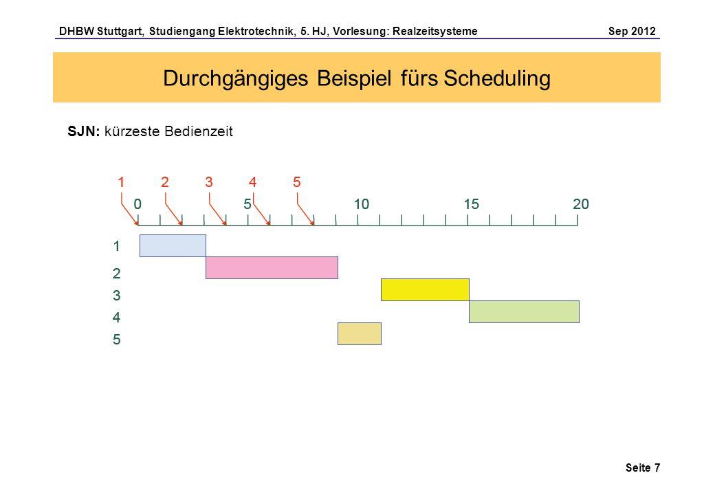 Seite 7 DHBW Stuttgart, Studiengang Elektrotechnik, 5. HJ, Vorlesung: Realzeitsysteme Sep 2012 Durchgängiges Beispiel fürs Scheduling SJN: kürzeste Be
