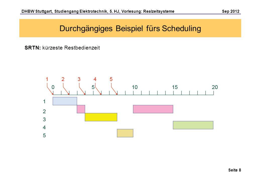 Seite 8 DHBW Stuttgart, Studiengang Elektrotechnik, 5. HJ, Vorlesung: Realzeitsysteme Sep 2012 Durchgängiges Beispiel fürs Scheduling SRTN: kürzeste R