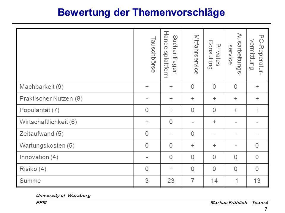 University of Würzburg PPM Markus Fröhlich – Team 4 8 Ergebnis Entscheidung für Suchanfragen Plattform Kunde registriert sich bei Portal Kunde kann Suchanfragen nach Waren oder Dienstleistungen online aufgeben Anbieter antworten mit Angeboten auf Anfragen Kunde gibt dem für ihn interessantesten Angebot den Zuschlag Gewinn durch Kosten für Anfragen pro Tag und prozentualen Betrag bei Kaufabwicklung