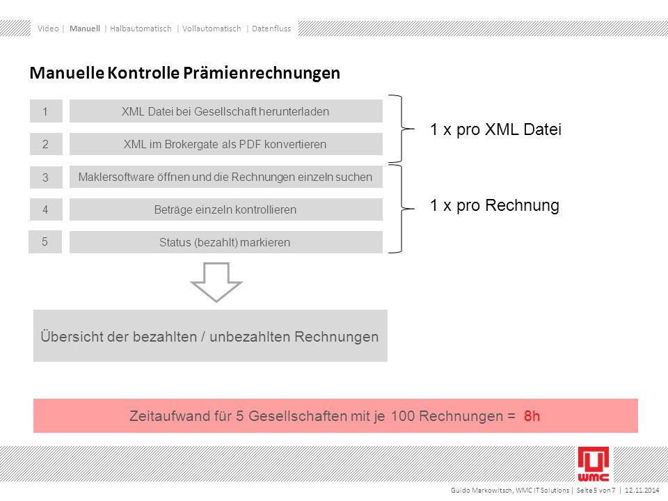 Guido Markowitsch, WMC IT Solutions | Seite 5 von 7 | 12.11.2014 Manuelle Kontrolle Prämienrechnungen 1 x pro XML Datei Übersicht der bezahlten / unbezahlten Rechnungen XML Datei bei Gesellschaft herunterladen1 XML im Brokergate als PDF konvertieren 2 Maklersoftware öffnen und die Rechnungen einzeln suchen 3 Beträge einzeln kontrollieren 4 Status (bezahlt) markieren 5 Zeitaufwand für 5 Gesellschaften mit je 100 Rechnungen = 8h 1 x pro Rechnung Video | Manuell | Halbautomatisch | Vollautomatisch | Datenfluss