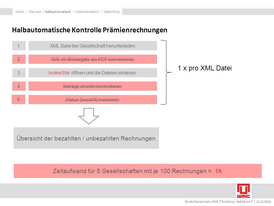 Guido Markowitsch, WMC IT Solutions | Seite 6 von 7 | 12.11.2014 Halbautomatische Kontrolle Prämienrechnungen 1 x pro XML Datei Übersicht der bezahlten / unbezahlten Rechnungen XML Datei bei Gesellschaft herunterladen1 XML im Brokergate als PDF konvertieren 2 brokerStar öffnen und die Dateien einlesen 3 Beträge einzeln kontrollieren 4 Status (bezahlt) markieren 5 Zeitaufwand für 5 Gesellschaften mit je 100 Rechnungen = 1h Video | Manuell | Halbautomatisch | Vollautomatisch | Datenfluss