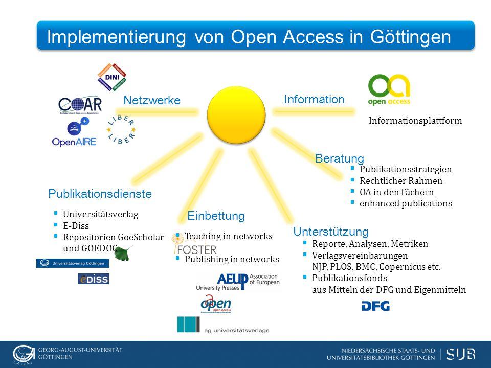  Teaching in networks  Publishing in networks  Reporte, Analysen, Metriken  Verlagsvereinbarungen NJP, PLOS, BMC, Copernicus etc.  Publikationsfo