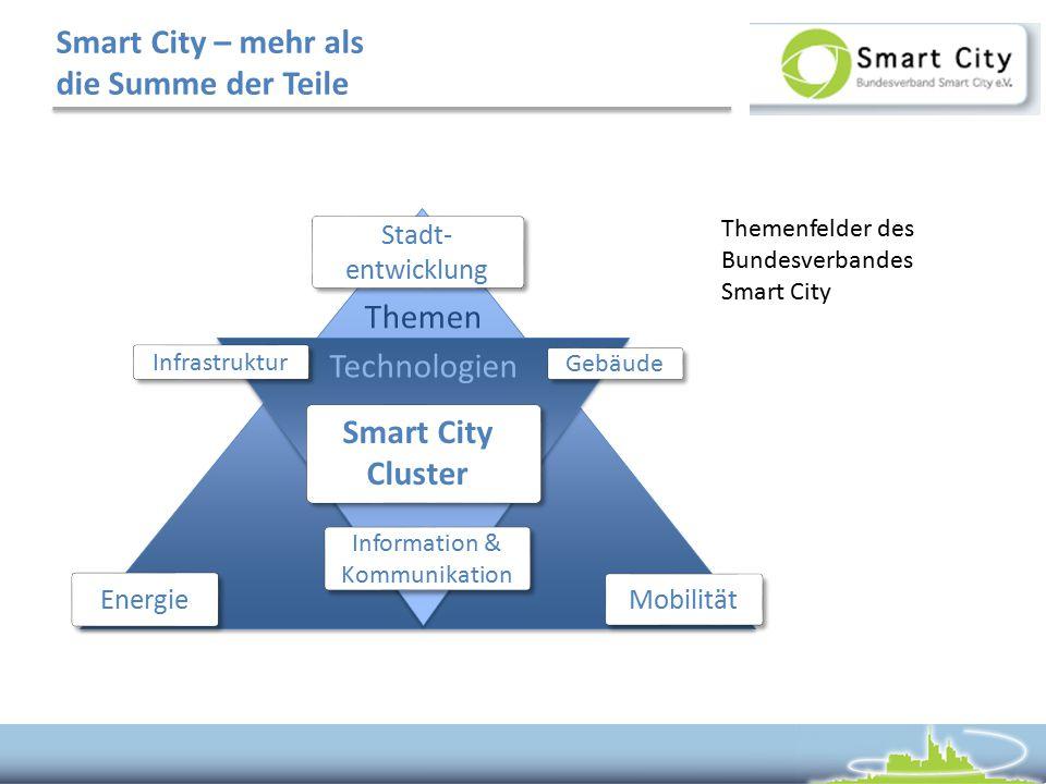 Smart City – mehr als die Summe der Teile Infrastruktur Smart City Cluster Gebäude Information & Kommunikation Energie Mobilität Themen Technologien Stadt- entwicklung Themenfelder des Bundesverbandes Smart City