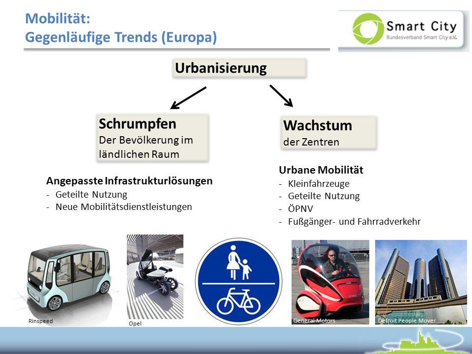 Mobilität: Gegenläufige Trends (Europa) Urbanisierung Schrumpfen Der Bevölkerung im ländlichen Raum Schrumpfen Der Bevölkerung im ländlichen Raum Ange