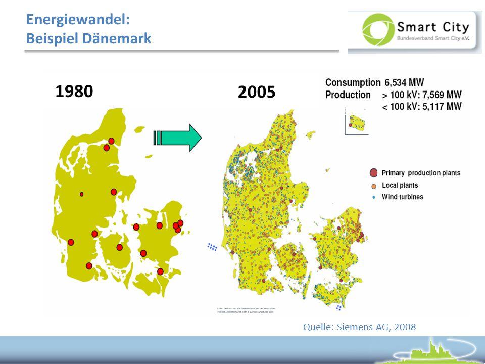 Energiewandel: Beispiel Dänemark Quelle: Siemens AG, 2008 1980 2005