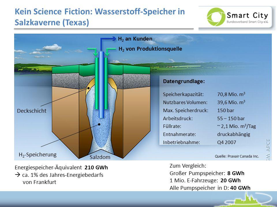 Kein Science Fiction: Wasserstoff-Speicher in Salzkaverne (Texas) Datengrundlage: Speicherkapazität:70,8 Mio. m 3 Nutzbares Volumen:39,6 Mio. m 3 Max.