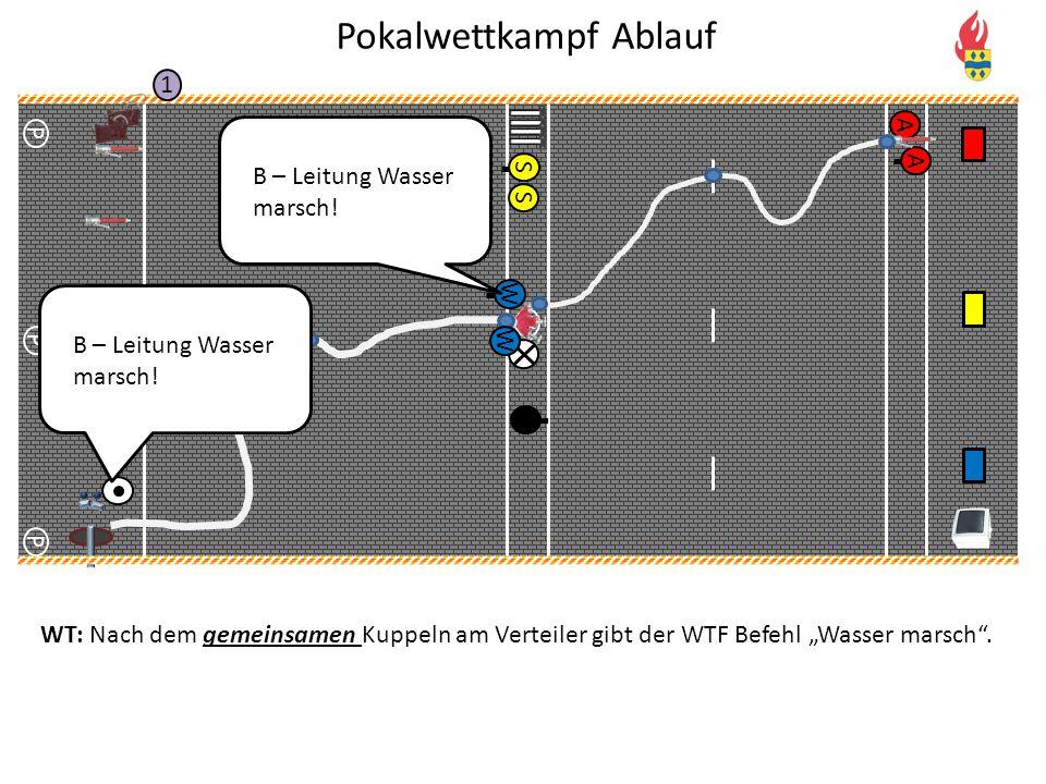 """V P P P 1 W A A B – Leitung Wasser marsch! WT: Nach dem gemeinsamen Kuppeln am Verteiler gibt der WTF Befehl """"Wasser marsch"""". Pokalwettkampf Ablauf S"""