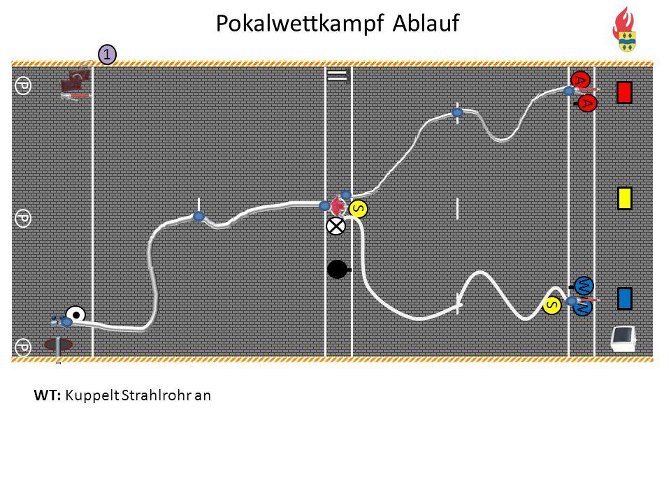 V P P P 1 WA A WT: Kuppelt Strahlrohr an Pokalwettkampf Ablauf S S W