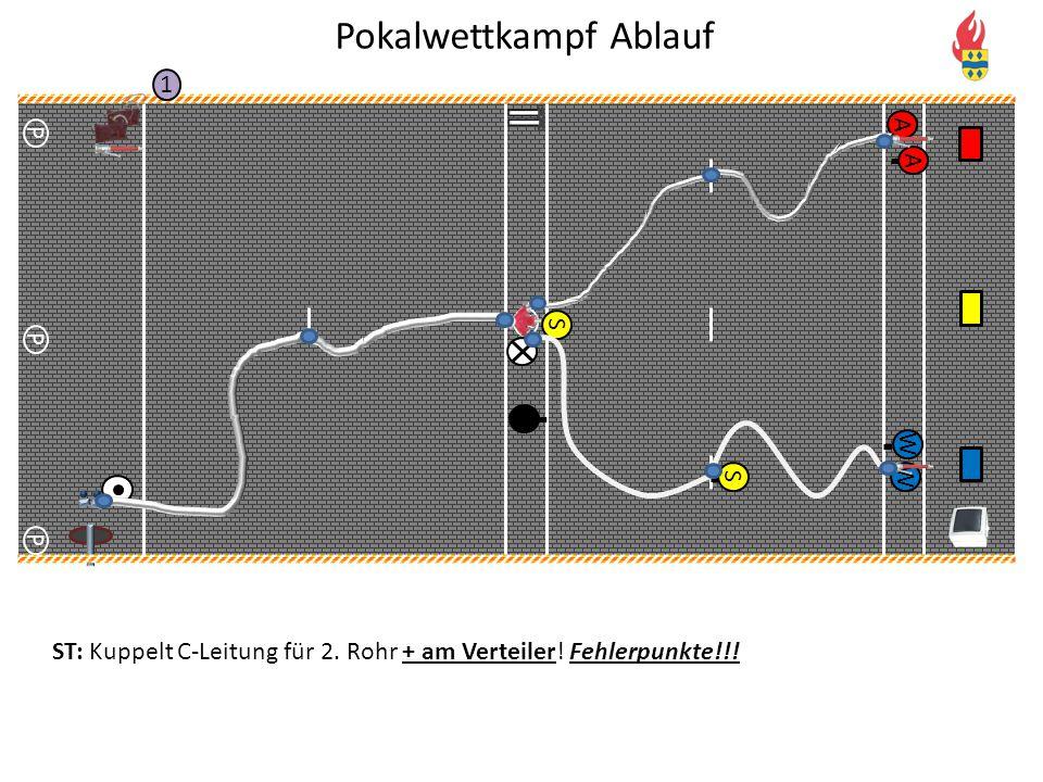V P P P 1 WA A ST: Kuppelt C-Leitung für 2. Rohr + am Verteiler! Fehlerpunkte!!! Pokalwettkampf Ablauf S S W