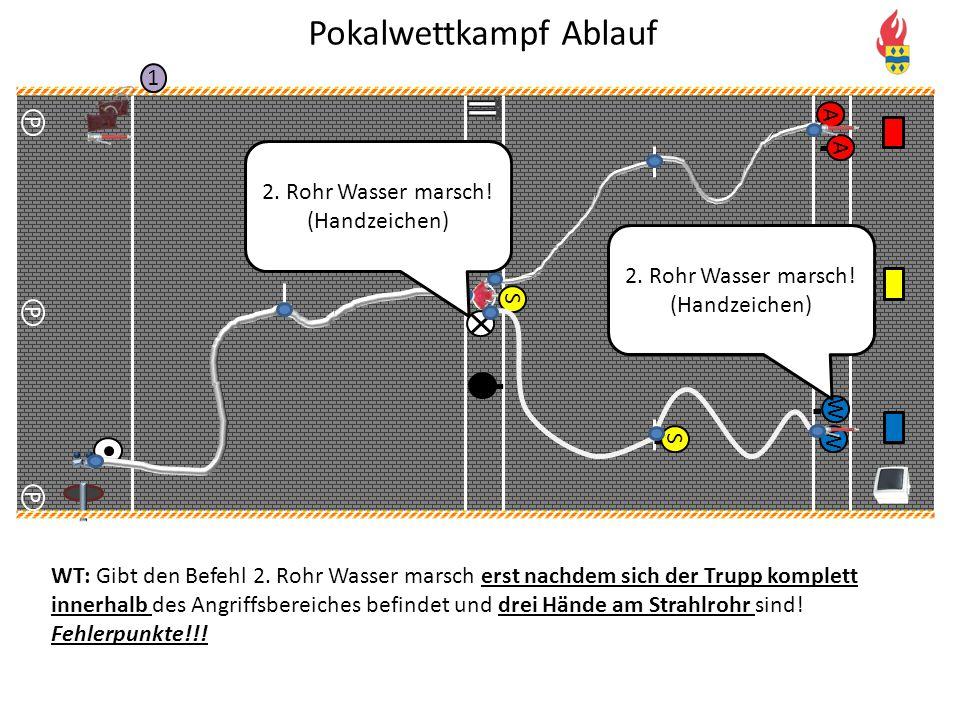 V P P P 1 WA A S S W 2. Rohr Wasser marsch! (Handzeichen) WT: Gibt den Befehl 2. Rohr Wasser marsch erst nachdem sich der Trupp komplett innerhalb des