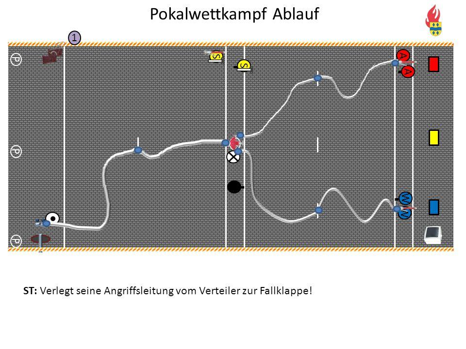 V P P P 1 WA A Pokalwettkampf Ablauf W S S ST: Verlegt seine Angriffsleitung vom Verteiler zur Fallklappe!
