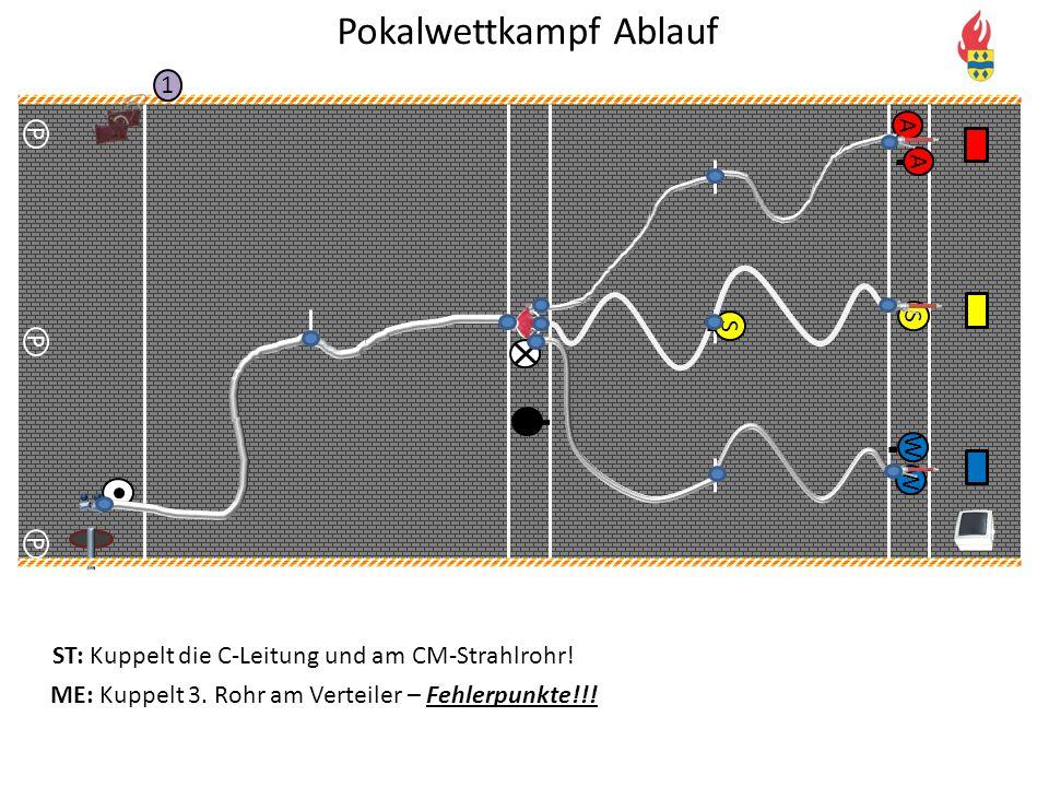 V P P P 1 WA A W S S ST: Kuppelt die C-Leitung und am CM-Strahlrohr! ME: Kuppelt 3. Rohr am Verteiler – Fehlerpunkte!!!