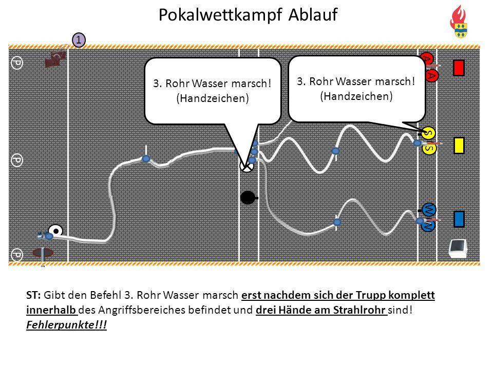 V P P P 1 WA A Pokalwettkampf Ablauf W S S 3. Rohr Wasser marsch! (Handzeichen) ST: Gibt den Befehl 3. Rohr Wasser marsch erst nachdem sich der Trupp