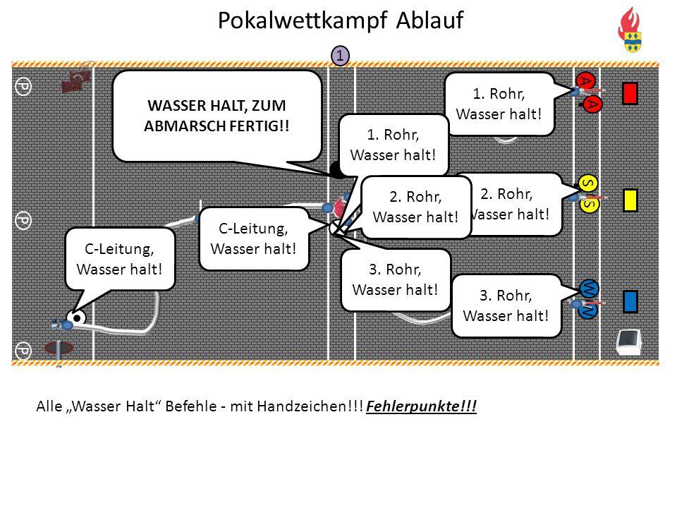V P P P WA A Pokalwettkampf Ablauf W S S 1 WASSER HALT, ZUM ABMARSCH FERTIG!! 1. Rohr, Wasser halt! 2. Rohr, Wasser halt! 3. Rohr, Wasser halt! C-Leit