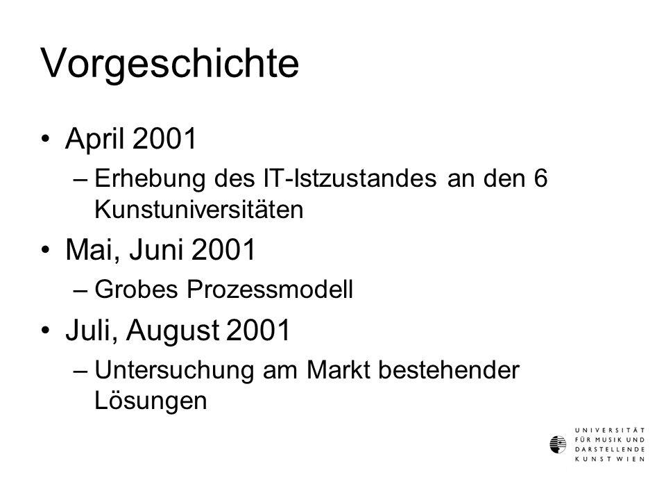 Vorgeschichte April 2001 –Erhebung des IT-Istzustandes an den 6 Kunstuniversitäten Mai, Juni 2001 –Grobes Prozessmodell Juli, August 2001 –Untersuchung am Markt bestehender Lösungen