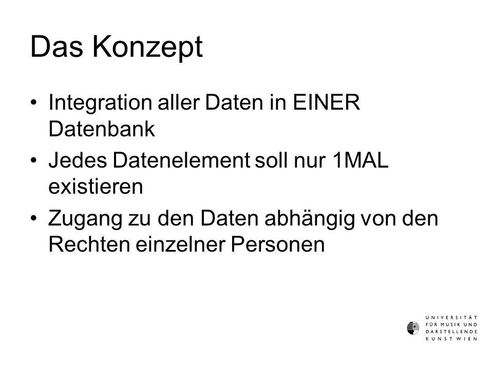 Das Konzept Integration aller Daten in EINER Datenbank Jedes Datenelement soll nur 1MAL existieren Zugang zu den Daten abhängig von den Rechten einzelner Personen