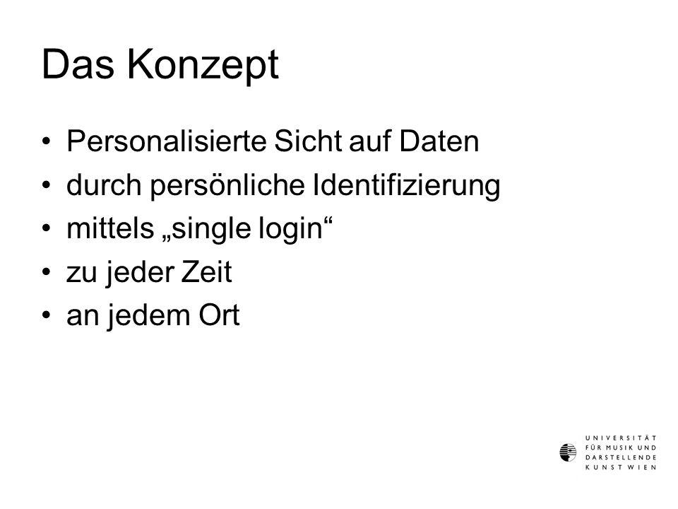 """Das Konzept Personalisierte Sicht auf Daten durch persönliche Identifizierung mittels """"single login zu jeder Zeit an jedem Ort"""