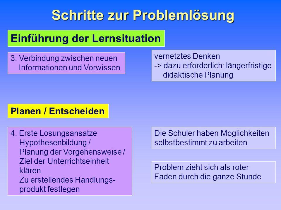Schritte zur Problemlösung 4. Erste Lösungsansätze Hypothesenbildung / Planung der Vorgehensweise / Ziel der Unterrichtseinheit klären Zu erstellendes