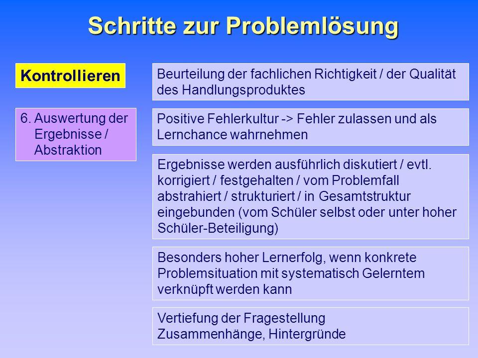 Schritte zur Problemlösung 6. Auswertung der Ergebnisse / Abstraktion Ergebnisse werden ausführlich diskutiert / evtl. korrigiert / festgehalten / vom