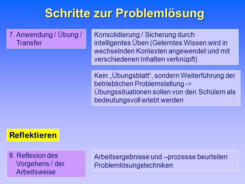 Schritte zur Problemlösung 8.