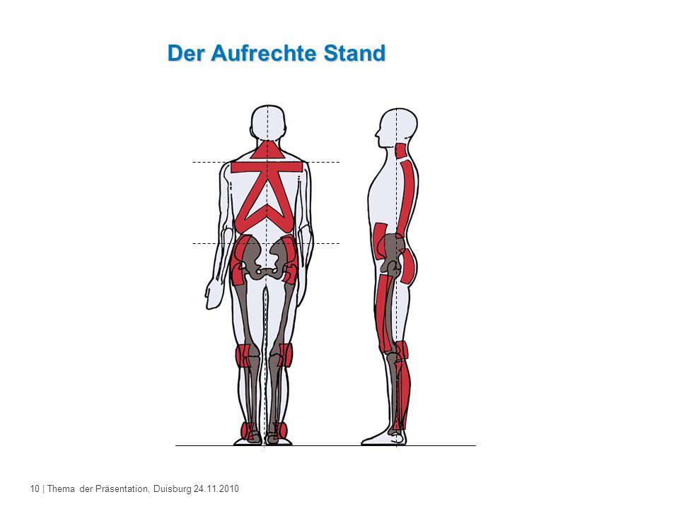 10 | Thema der Präsentation, Duisburg 24.11.2010 Der Aufrechte Stand