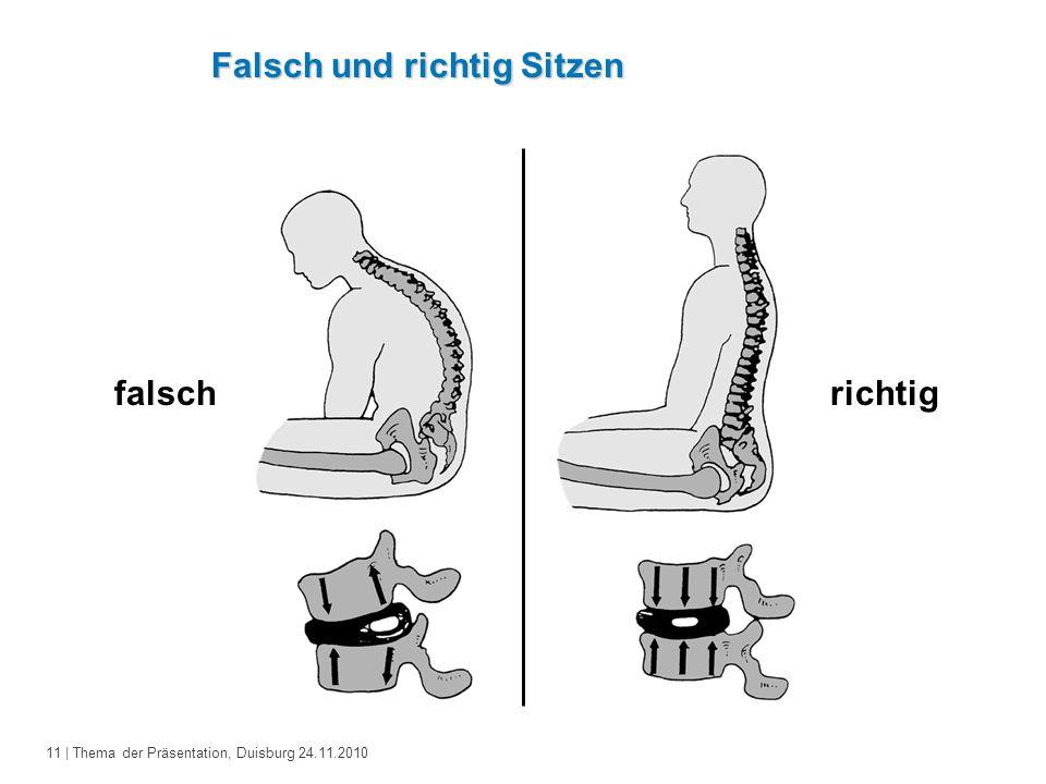 11 | Thema der Präsentation, Duisburg 24.11.2010 Falsch und richtig Sitzen falschrichtig