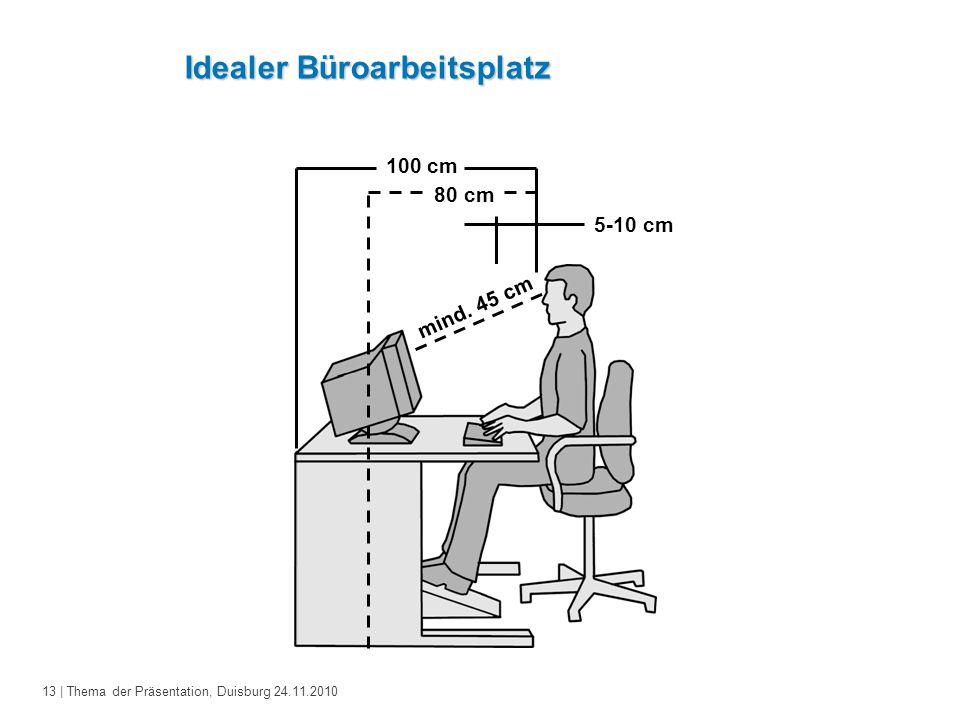 13 | Thema der Präsentation, Duisburg 24.11.2010 Idealer Büroarbeitsplatz 80 cm 100 cm 5-10 cm mind. 45 cm
