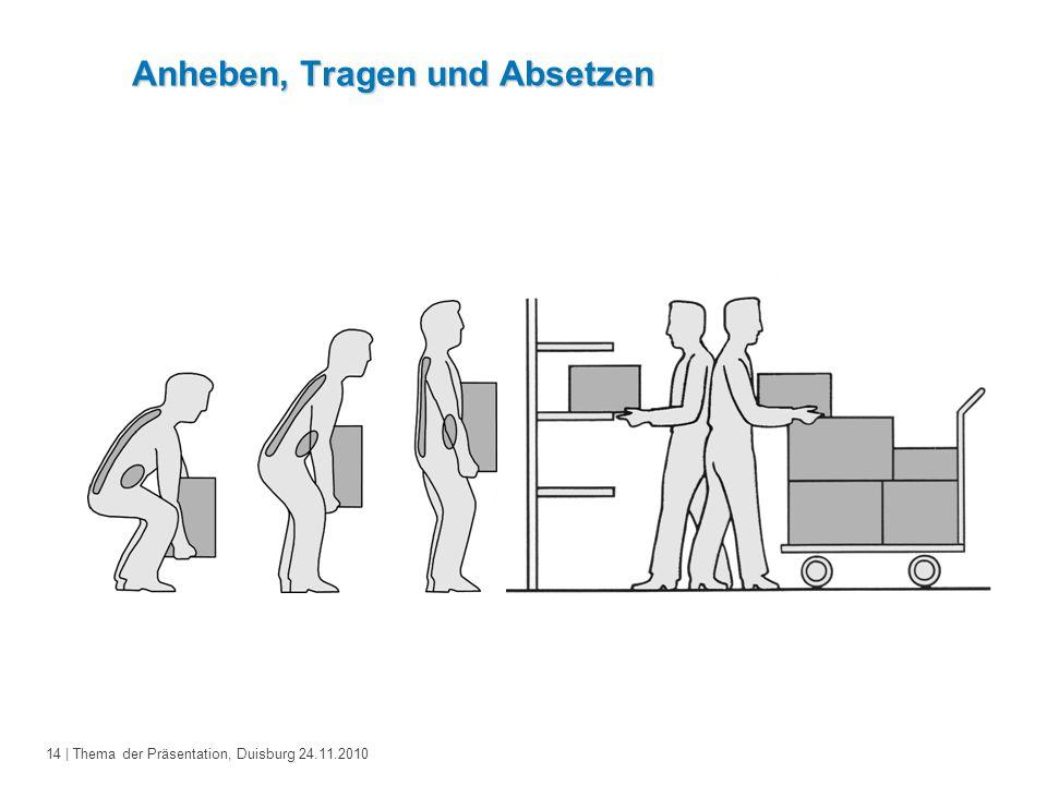 14 | Thema der Präsentation, Duisburg 24.11.2010 Anheben, Tragen und Absetzen