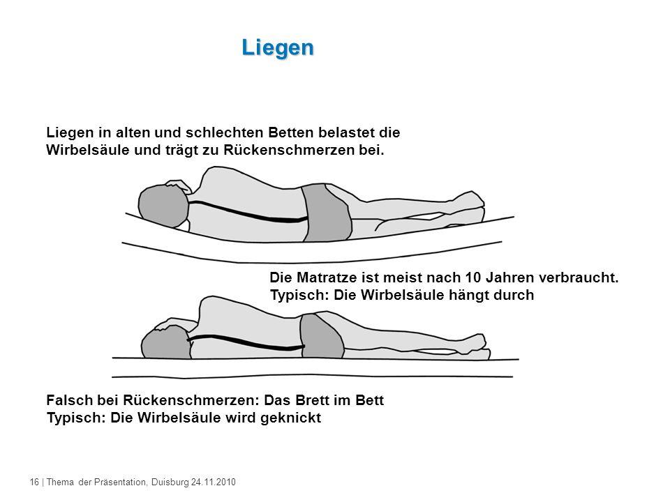 16 | Thema der Präsentation, Duisburg 24.11.2010 Liegen Liegen in alten und schlechten Betten belastet die Wirbelsäule und trägt zu Rückenschmerzen be