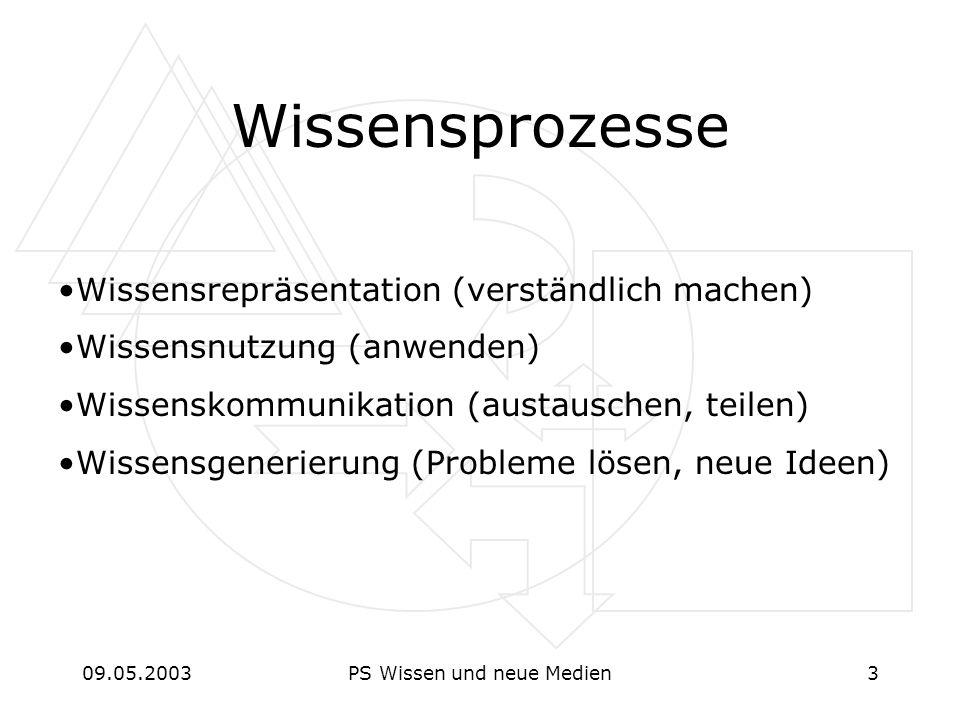 09.05.2003PS Wissen und neue Medien3 Wissensprozesse Wissensrepräsentation (verständlich machen) Wissensnutzung (anwenden) Wissenskommunikation (austauschen, teilen) Wissensgenerierung (Probleme lösen, neue Ideen)