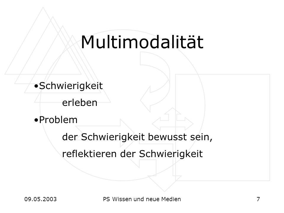 09.05.2003PS Wissen und neue Medien7 Multimodalität Schwierigkeit erleben Problem der Schwierigkeit bewusst sein, reflektieren der Schwierigkeit