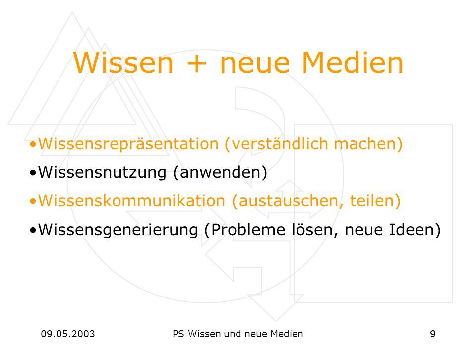 09.05.2003PS Wissen und neue Medien9 Wissen + neue Medien Wissensrepräsentation (verständlich machen) Wissensnutzung (anwenden) Wissenskommunikation (austauschen, teilen) Wissensgenerierung (Probleme lösen, neue Ideen)