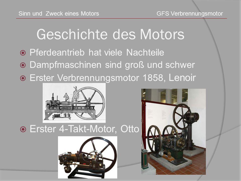 Geschichte des Motors Sinn und Zweck eines MotorsGFS Verbrennungsmotor  Pferdeantrieb hat viele Nachteile  Dampfmaschinen sind groß und schwer  Ers