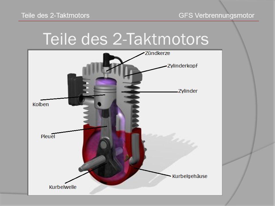 Teile des 2-Taktmotors GFS Verbrennungsmotor