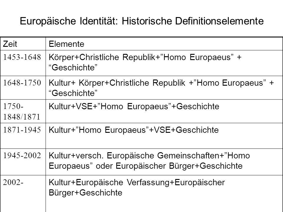 """Europäische Identität: Historische Definitionselemente ZeitElemente 1453-1648 Körper+Christliche Republik+""""Homo Europaeus"""" + """"Geschichte"""" 1648-1750 Ku"""