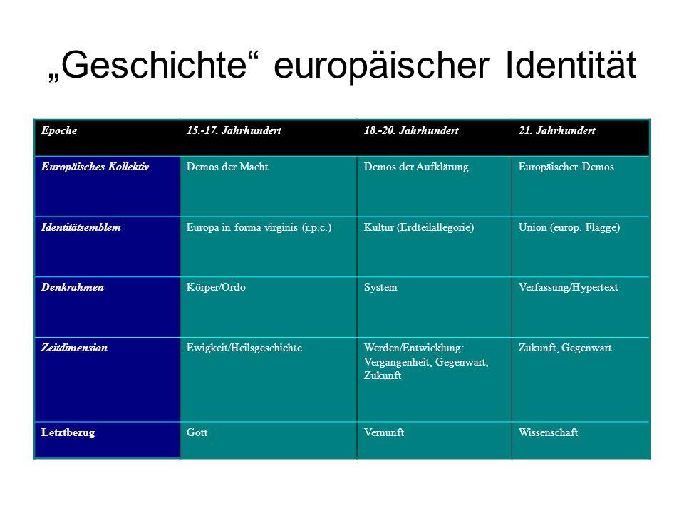 """""""Geschichte"""" europäischer Identität Epoche15.-17. Jahrhundert18.-20. Jahrhundert21. Jahrhundert Europäisches KollektivDemos der MachtDemos der Aufklär"""