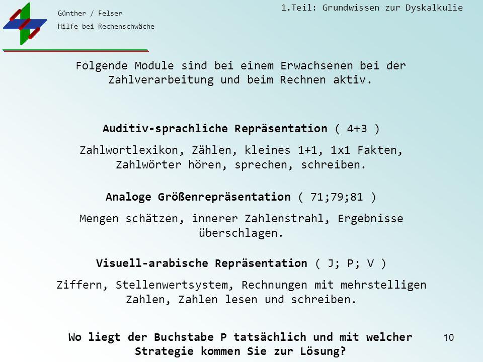 Günther / Felser Hilfe bei Rechenschwäche 1.Teil: Grundwissen zur Dyskalkulie 10 Folgende Module sind bei einem Erwachsenen bei der Zahlverarbeitung und beim Rechnen aktiv.