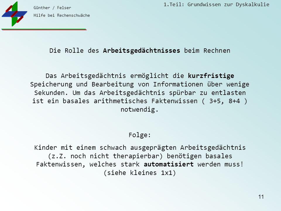 Günther / Felser Hilfe bei Rechenschwäche 1.Teil: Grundwissen zur Dyskalkulie 11 Die Rolle des Arbeitsgedächtnisses beim Rechnen Das Arbeitsgedächtnis ermöglicht die kurzfristige Speicherung und Bearbeitung von Informationen über wenige Sekunden.
