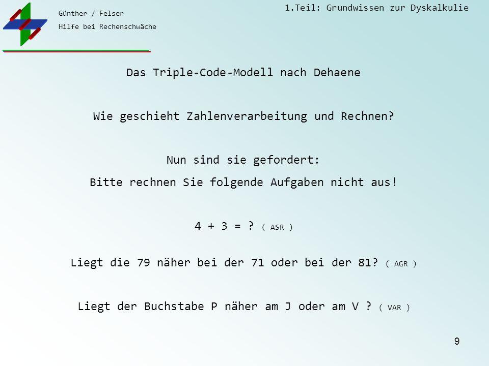Günther / Felser Hilfe bei Rechenschwäche 1.Teil: Grundwissen zur Dyskalkulie 9 Das Triple-Code-Modell nach Dehaene Wie geschieht Zahlenverarbeitung und Rechnen.