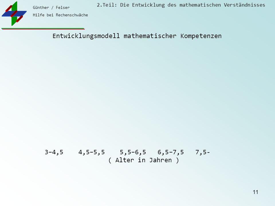 Günther / Felser Hilfe bei Rechenschwäche 2.Teil: Die Entwicklung des mathematischen Verständnisses 11 Entwicklungsmodell mathematischer Kompetenzen 3–4,5 4,5–5,5 5,5–6,5 6,5–7,5 7,5- ( Alter in Jahren )