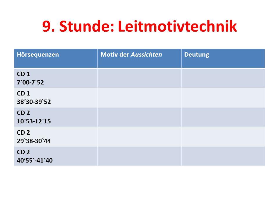 9. Stunde: Leitmotivtechnik HörsequenzenMotiv der AussichtenDeutung CD 1 7`00-7`52 CD 1 38´30-39`52 CD 2 10`53-12`15 CD 2 29`38-30`44 CD 2 40'55`-41`4