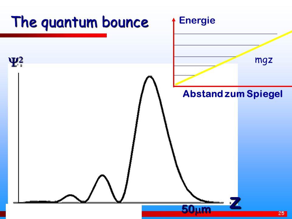 Hartmut Abele 25 The quantum bounce Energie Abstand zum Spiegel mgz  z 50  m